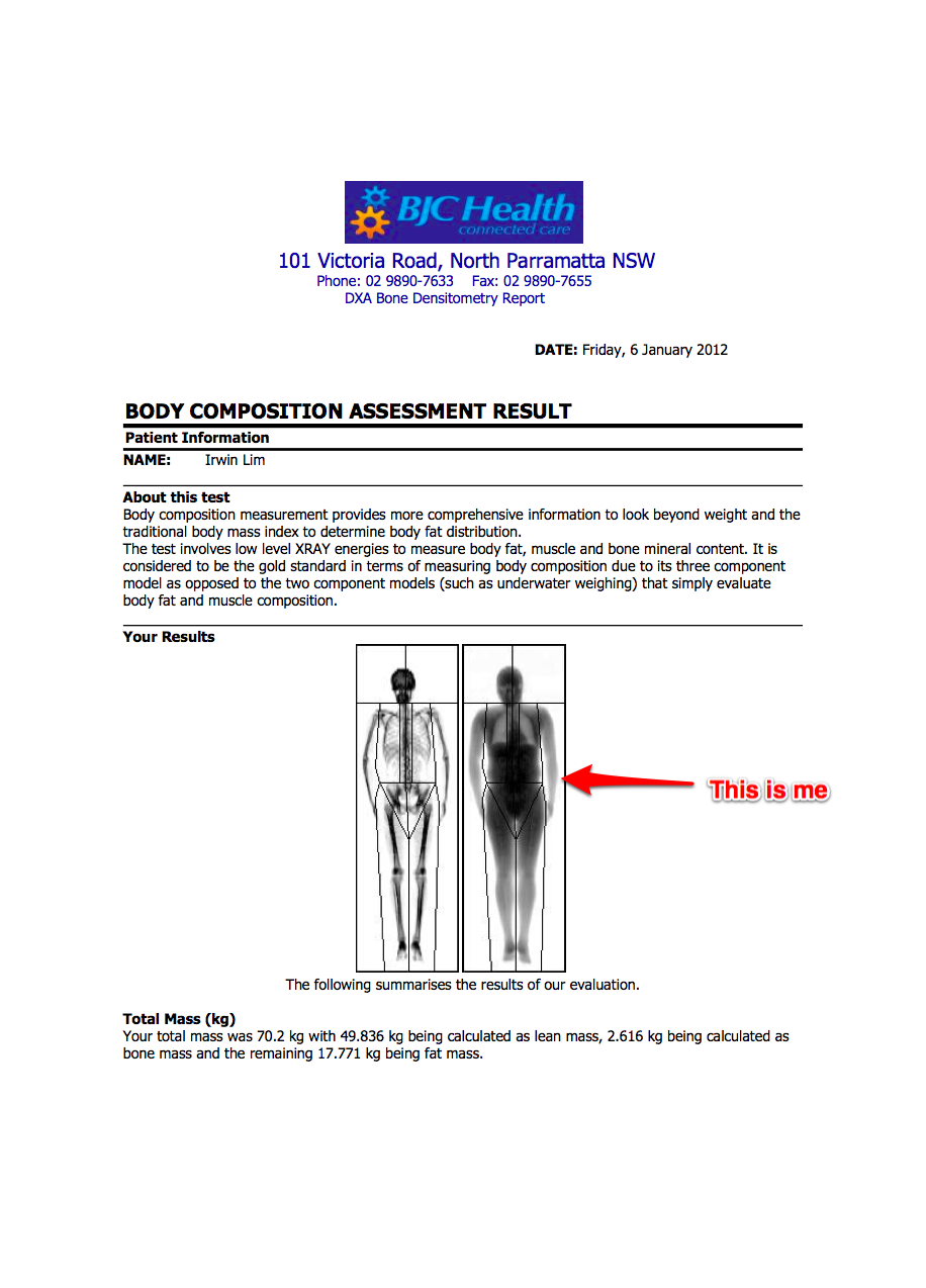 Body Composition Test