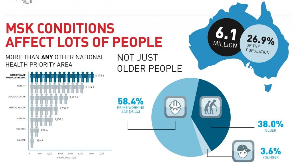 APWS-Infographic1