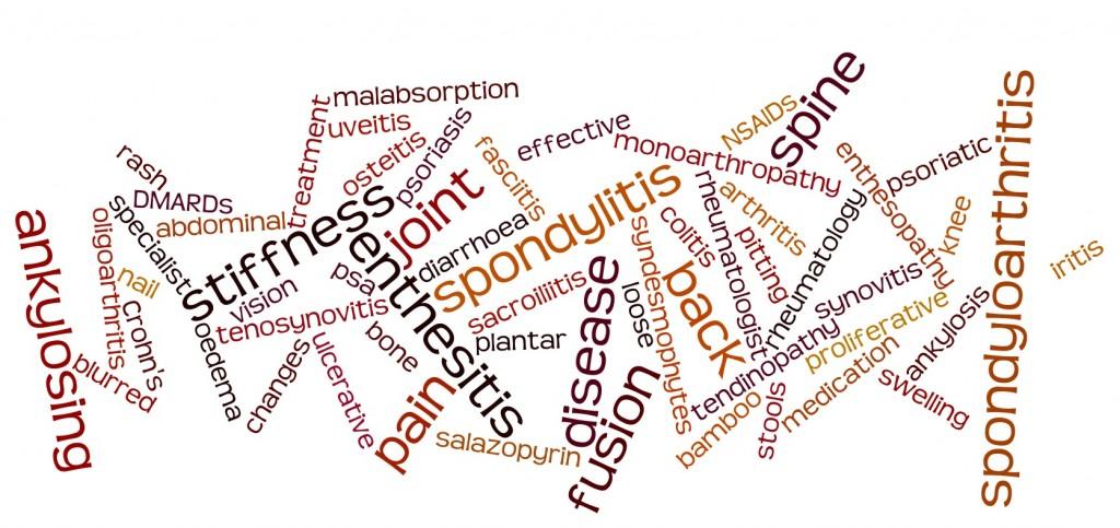 Wordle SpA