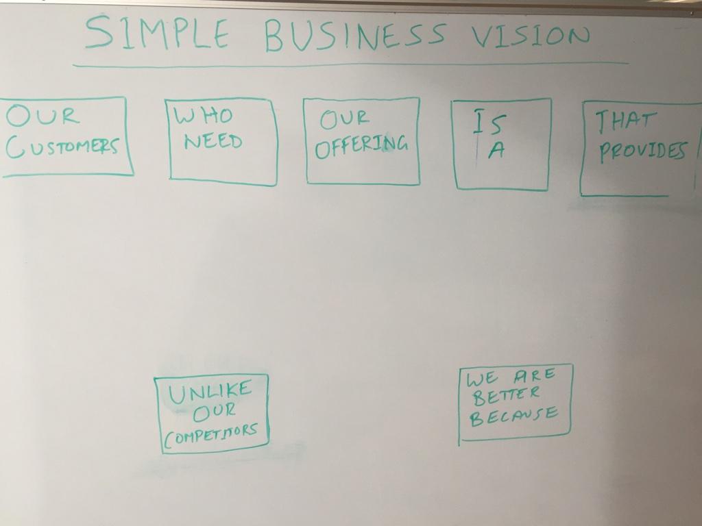 Simple_business_vision.jpg