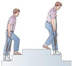crutches3