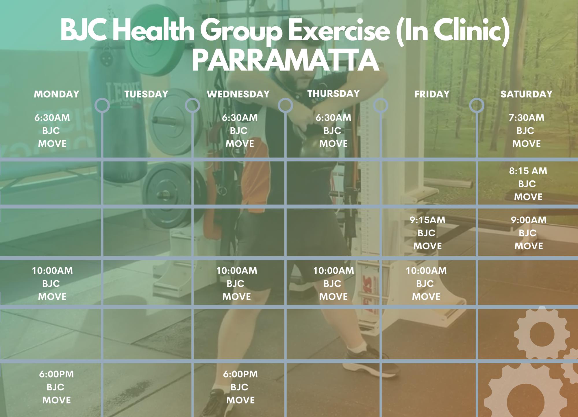 Parramatta April 2021